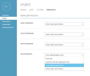 Table-Script Permissions