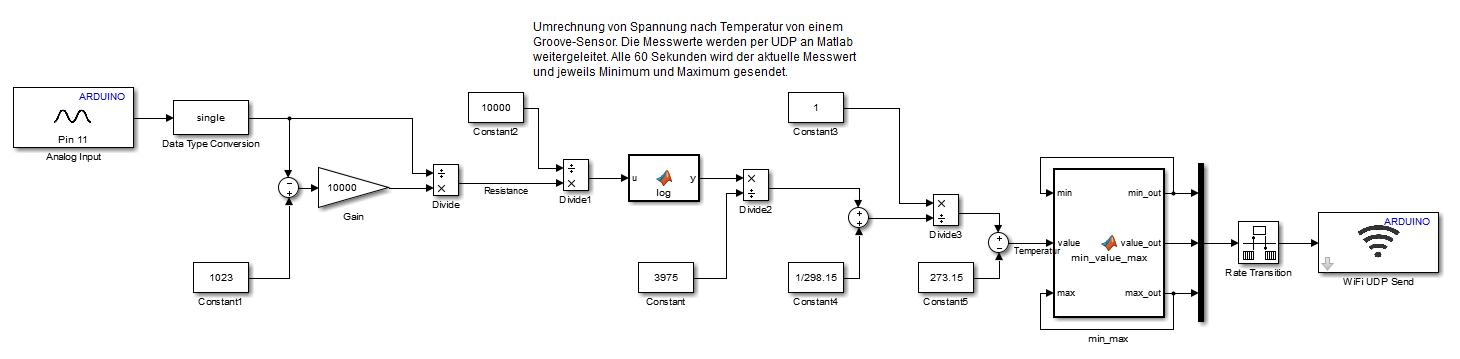 Berechnung auf dem Arduino
