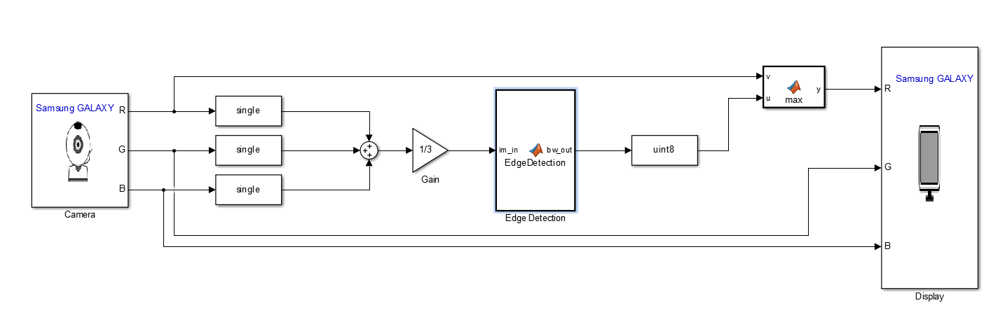 Simulink Model Kantendetektion