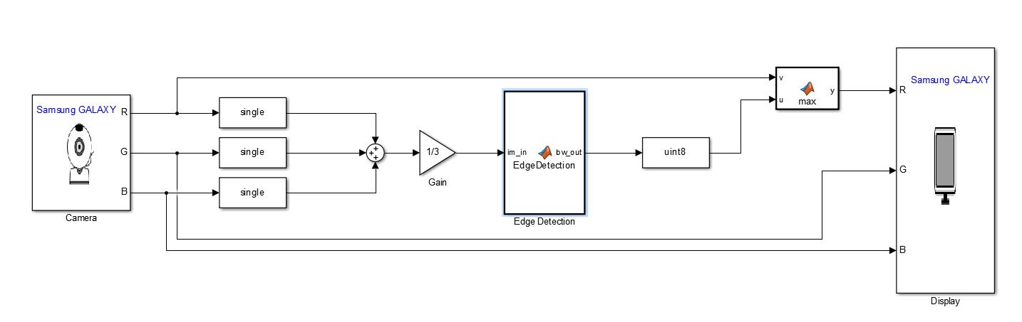 Simulink Model Kantendetektion