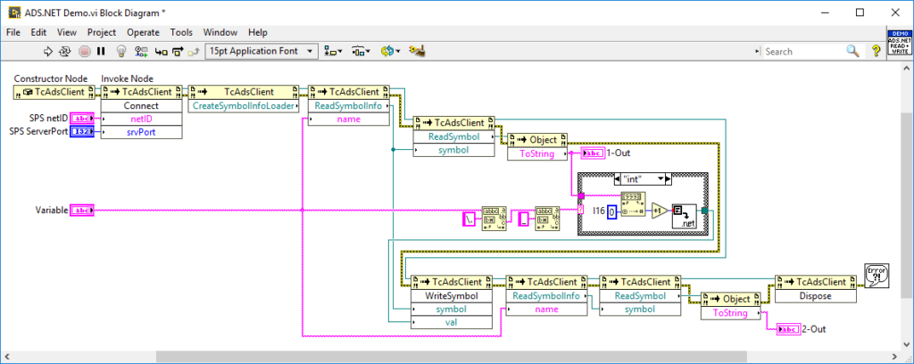 ads.net-labview-2