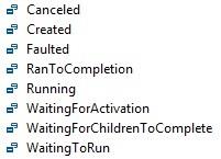 Task Eigenschaft Status