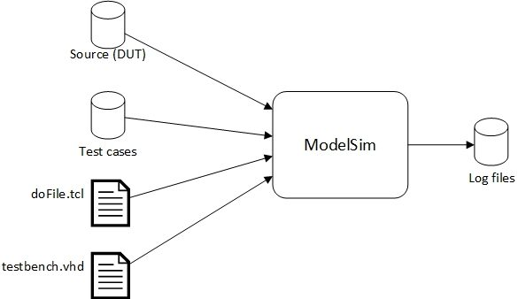 framework_overview