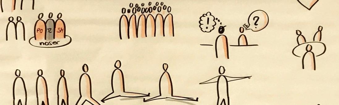 Visualisierung durch Bikablo Figuren