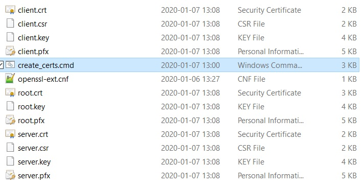 OpenSSL Ausgabe